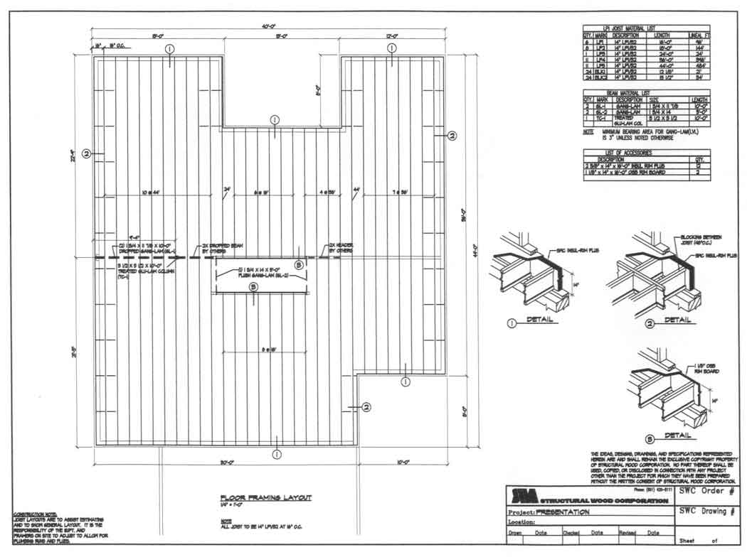 Structural Wood Corporation Placement Plans